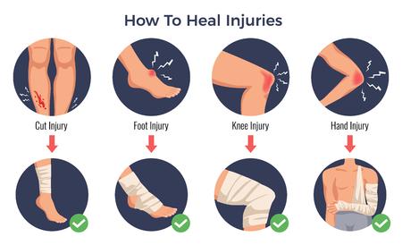 Coupure ouverte blessures au genou ecchymoses au coude concept de traitements de blessures au pied rond icônes plates applications de bandage illustration vectorielle