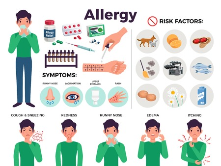 Allergy icons set with risk factors symbols flat isolated vector illustration Illustration