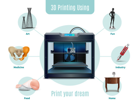 Various spheres of using 3d printing realistic composition on white background vector illustration Vectores