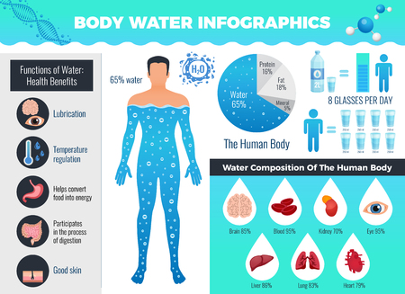 Body and water infographic set with water balance symbols flat vector illustration