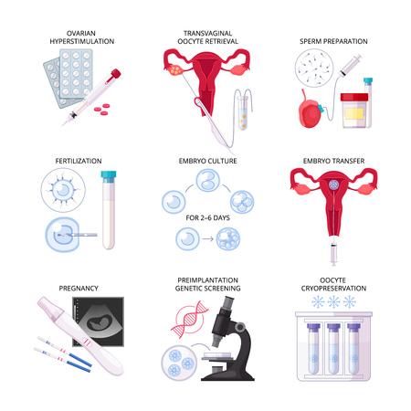Icône plate isolée de fécondation in vitro FIV sertie de transfert de culture d'embryon de grossesse de fécondation et d'autres descriptions illustration vectorielle Vecteurs
