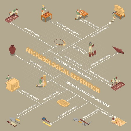 Archeology isometric flowchart with ancient life and people symbols vector illustration