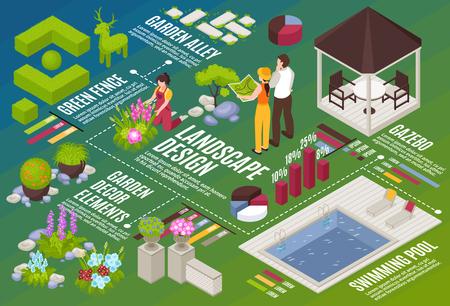 Landscape design with  gazebo and swimming pool isometric flowchart  イラスト・ベクター素材