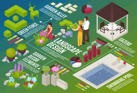 Landscape design with  gazebo and swimming pool isometric flowchart Illustration