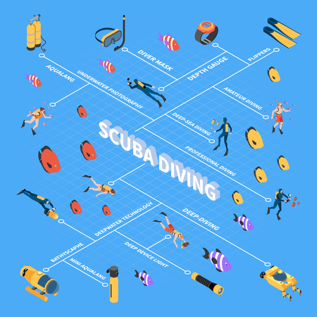 Human characters during scuba diving underwater vehicles and equipment isometric flowchart on blue background vector illustration Иллюстрация