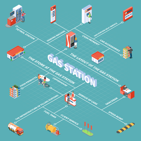 Gas station objects and various services for clients isometric flowchart on turquoise background vector illustration