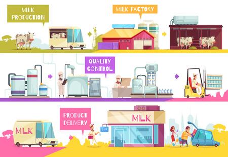 Composition d'infographies sur la production de lait d'images plates représentant différentes étapes de la fabrication de lait avec des légendes de texte illustration vectorielle Vecteurs