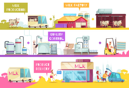 Milk production infographics composition of flat images representing different stages of milk manufacturing with text captions vector illustration