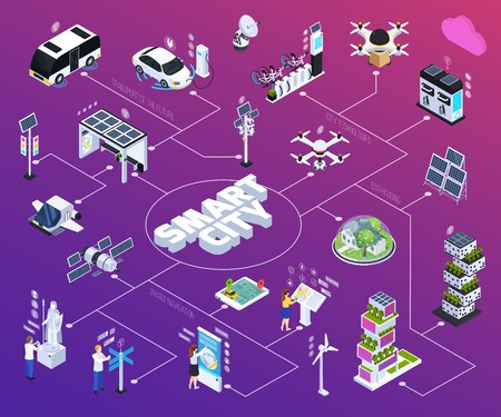 Smart city flowchart with technology symbols isometric isolated vector illustration Vector Illustration