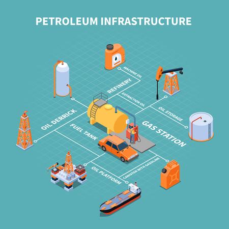 Tankstelle mit Erdölinfrastrukturanlagen isometrisches Flussdiagramm auf türkisfarbener Hintergrundvektorillustration Vektorgrafik