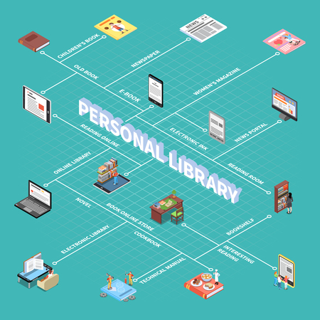 Reading and library flowchart with personal library symbols isometric vector illustration Illustration