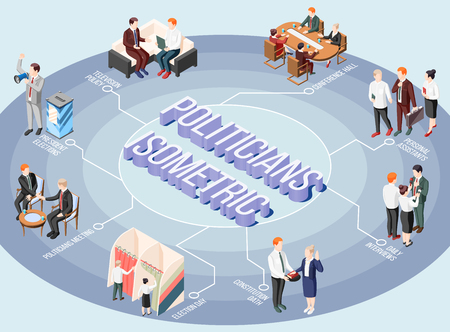Politicians during constitution oath tv program and interview isometric flowchart on gray round background vector illustration Illustration