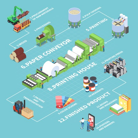 Paper production flowchart with paper conveyor symbols isometric vector illustration Vectores