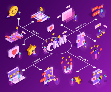 CRM system with customer attraction and feed back isometric flowchart on purple background vector illustration