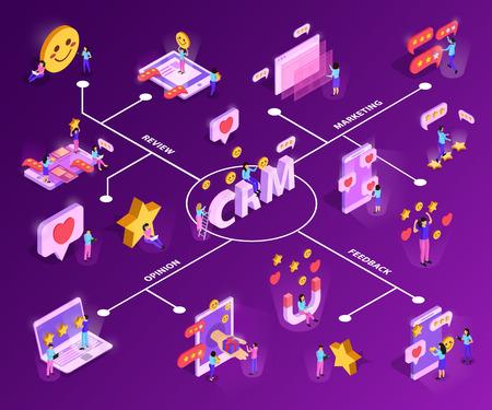 Système de gestion de la relation client avec attraction client et feed-back organigramme isométrique sur illustration vectorielle fond violet