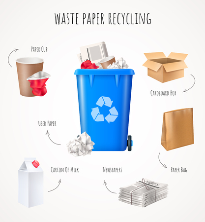 Waste paper recycling concept with cardboard newspapers and bag realistic vector illustration