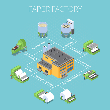 Paper factory flowchart with processing and drying symbols isometric vector illustration