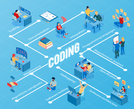 Programmeurs tijdens codering debuggen onderhoud en software testen isometrische stroomdiagram op blauwe achtergrond vectorillustratie