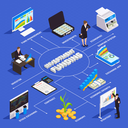 Investment funds benefits isometric flowchart with strategy financial management economic growth banking system stock exchange vector illustration Illustration