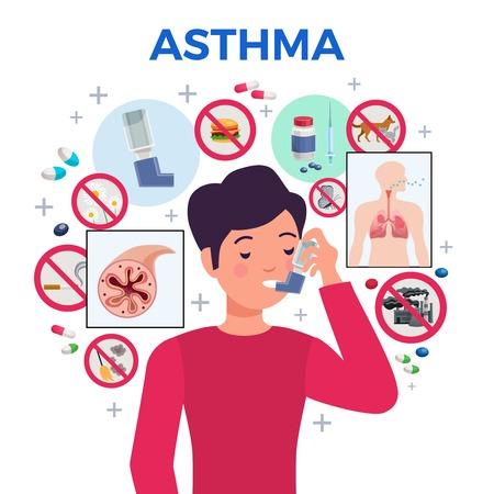El asma desencadena la medicación medicamentos antiinflamatorios píldoras cápsulas tratamiento paciente con inhalador círculo plano composición ilustración vectorial