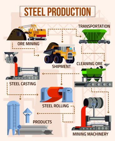 Metallurgy flat flowchart with mining machinery foundry equipment steel products on beige background vector illustration