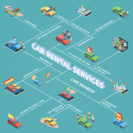 Carsharing flowchart with car search and payment symbols isometric  vector illustration