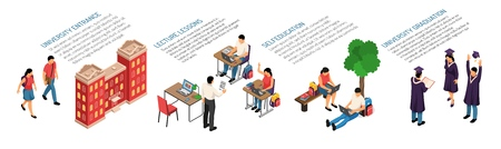 Isometric education horizontal composition with characters of young students classroom elements and campus building with text vector illustration