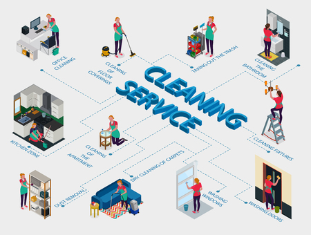 Staff of cleaning service during work in office and apartment isometric flowchart on white background vector illustration