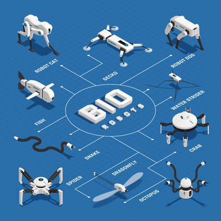 Bio robots electronic systems in form of various animals isometric flowchart on blue background vector illustration