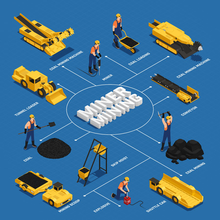 Miners with working equipment and machines for coal mining isometric flowchart on blue background vector illustration