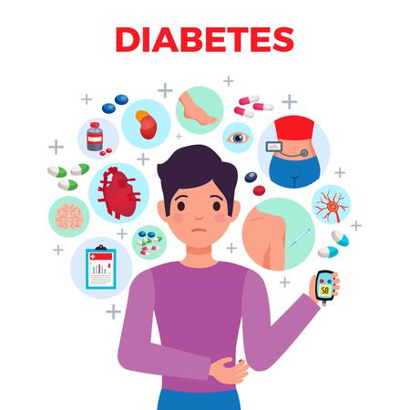 Cartel médico de composición plana de diabetes con síntomas de pacientes complicaciones tratamientos con medidor de azúcar en sangre e ilustración de vector de medicación