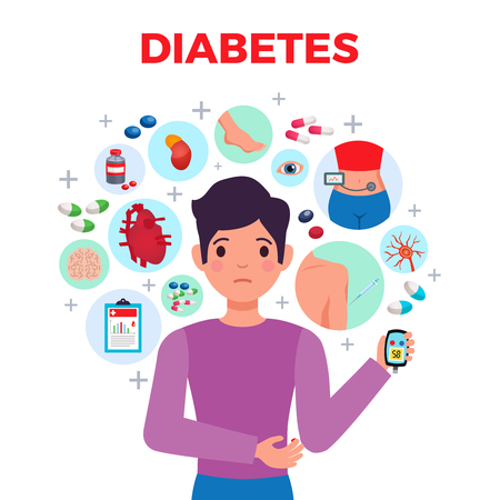 Diabetes flat composition medical poster with patient symptoms complications blood sugar meter treatments and medication vector illustration