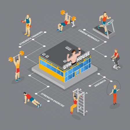 Fitness isometric flowchart with lines and text captions human characters of athletes and gym house building vector illustration