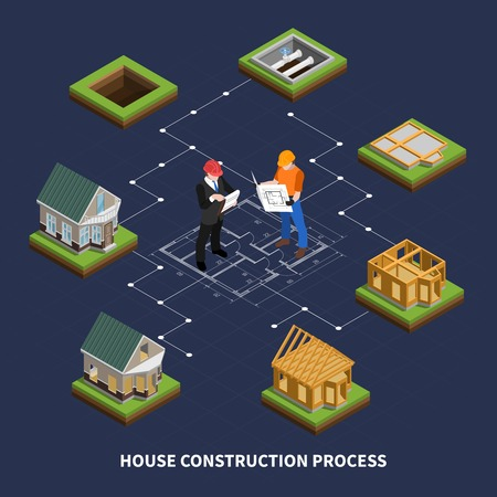 Construction isometric flowchart composition with isolated images of living house at various points of building process vector illustration Иллюстрация