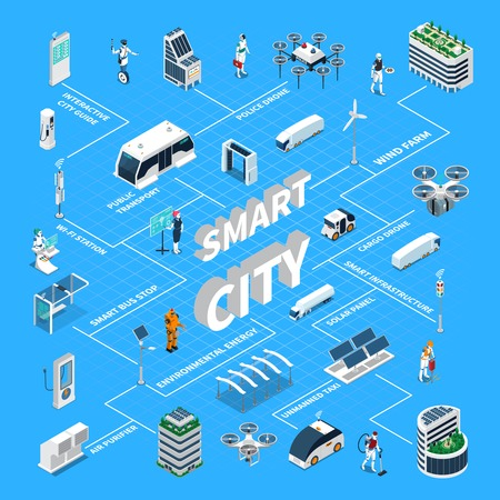 Smart city isometric flowchart with solar panel symbols vector illustration