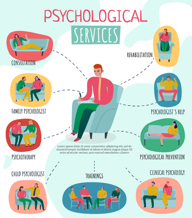 Psychotherapist and psychologist poster with consultation and help symbols flat vector illustration Illustration