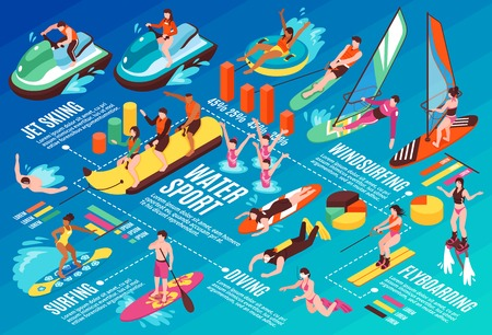 Water sport infographics layout with diving surfing flyboarding jet skiing windsurfing isometric elements vector illustration Illustration