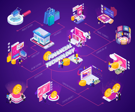 Financial technology online banking internet shopping crypto currency isometric flowchart with glow on purple background vector illustration
