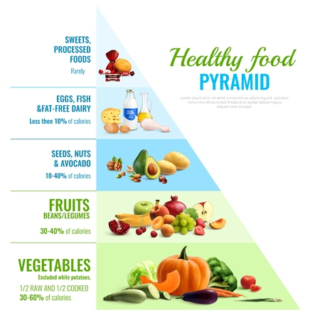 Healthy eating pyramid realistic infographic visual guide poster of type and proportions daily food nutrition vector illustration Çizim