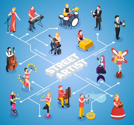Street artists acrobats musicians magicians and masters of various show isometric flowchart on blue background vector illustration Illustration