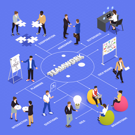 Teamwork efficiency and productivity isometric flowchart with employees cooperation agreements brainstorming ideas sharing interaction planning vector illustration