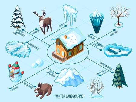 Winter landscaping isometric flowchart with icicles snowy mountain animals trees and bushes on blue background vector illustration