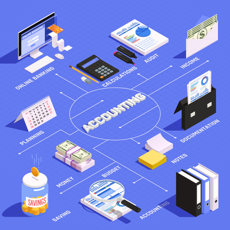 Accounting isometric flowchart with income calculation budget planning and audit on blue background vector illustration