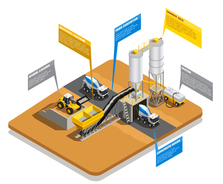 Concrete production isometric composition with view of plant site and thought bubbles with editable text captions vector illustration Vektoros illusztráció