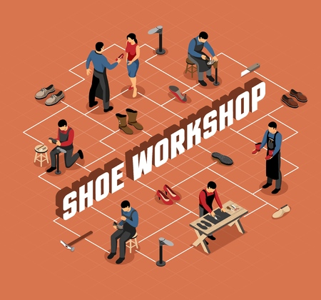 Shoe maker with professional tools at work shop isometric flowchart on terracotta background vector illustration