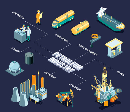 Dark isometric oil industry flowchart with petroleum industry headline and lines with exploration storable oil refining extraction and petroleum products descriptions vector illustration Banque d'images - 126770415
