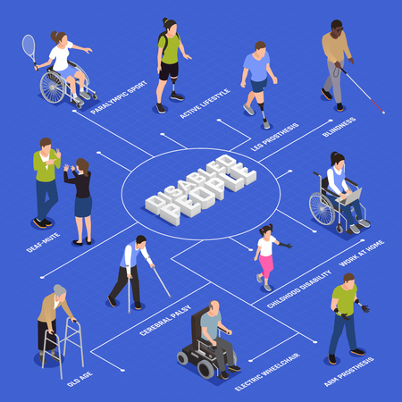 Disabled injured people active life style isometric flowchart with tennis player leg amputee walking vector illustration