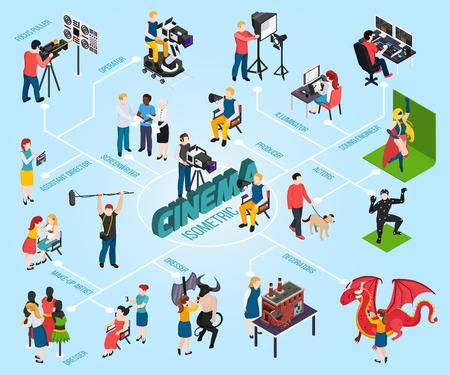 Professions of people in cinema isometric flowchart on blue background vector illustration Illustration