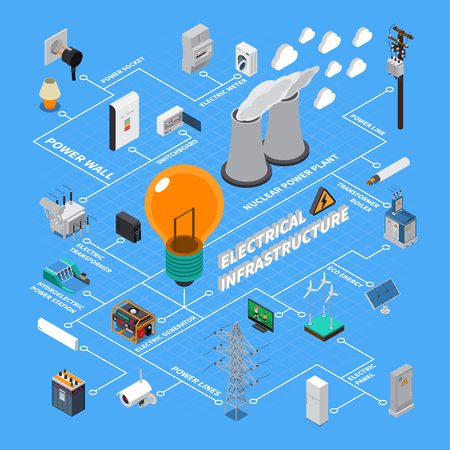 Isometrisches Flussdiagramm der elektrischen Gierinfrastruktur mit Stromerzeugungsanlagen Hochspannungsübertragungsleitungselementen Energiespeichervektorillustration Vektorgrafik