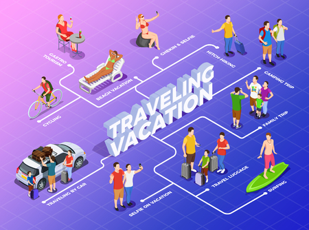 Vacation isometric flowchart on gradient background with gastronomic tourism camping trip and traveling by car vector illustration